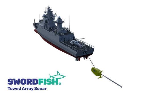Saar Sonar Angle 033 1 - Anti Submarine Warfare - ASW SYSTEMS